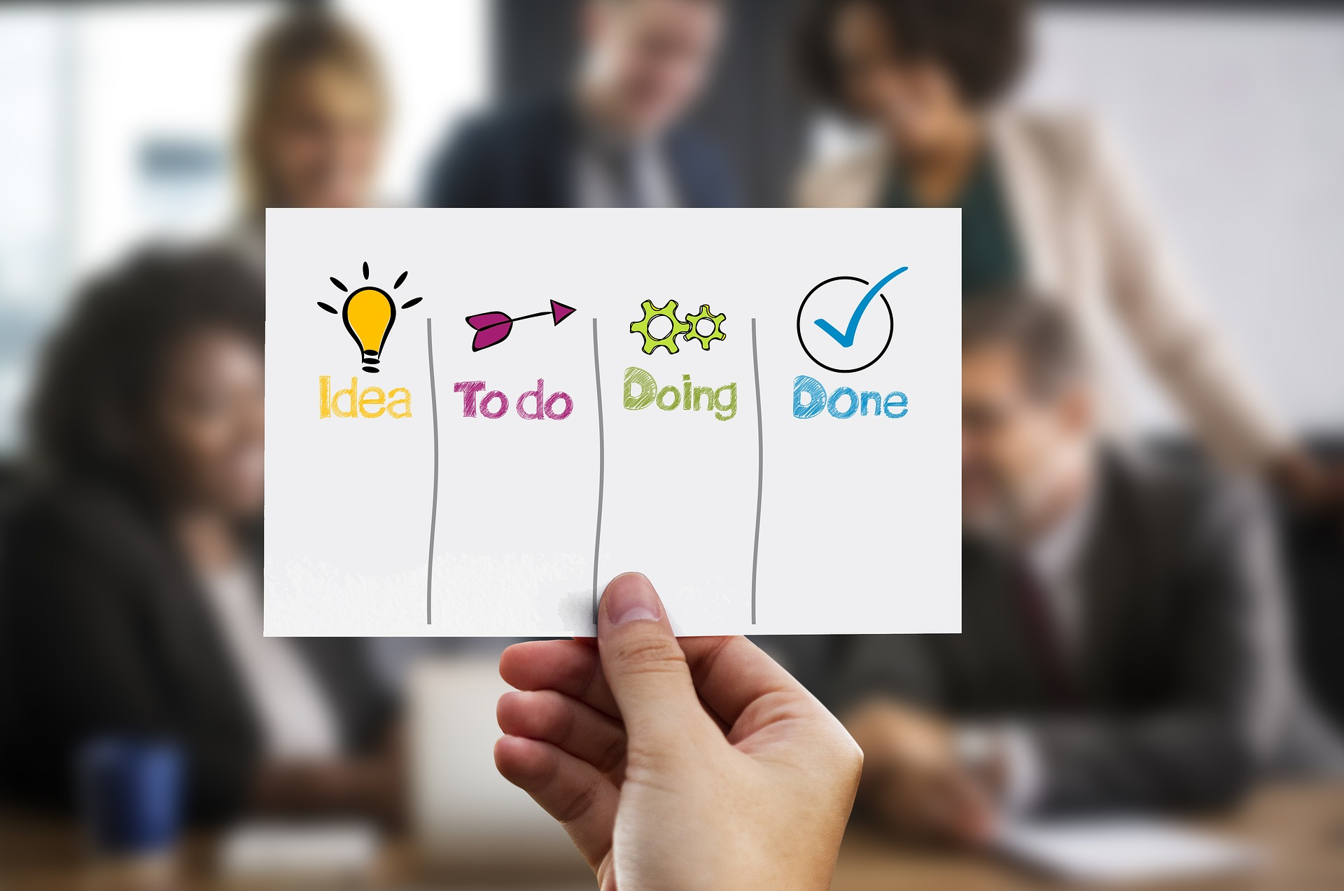 Idea, To Do, Doing, Done Working Together